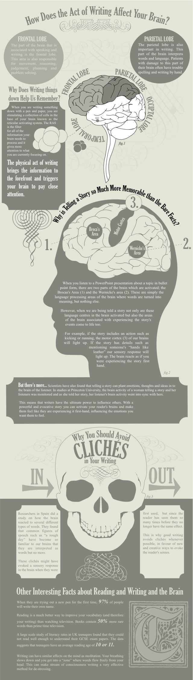 writing and your brain