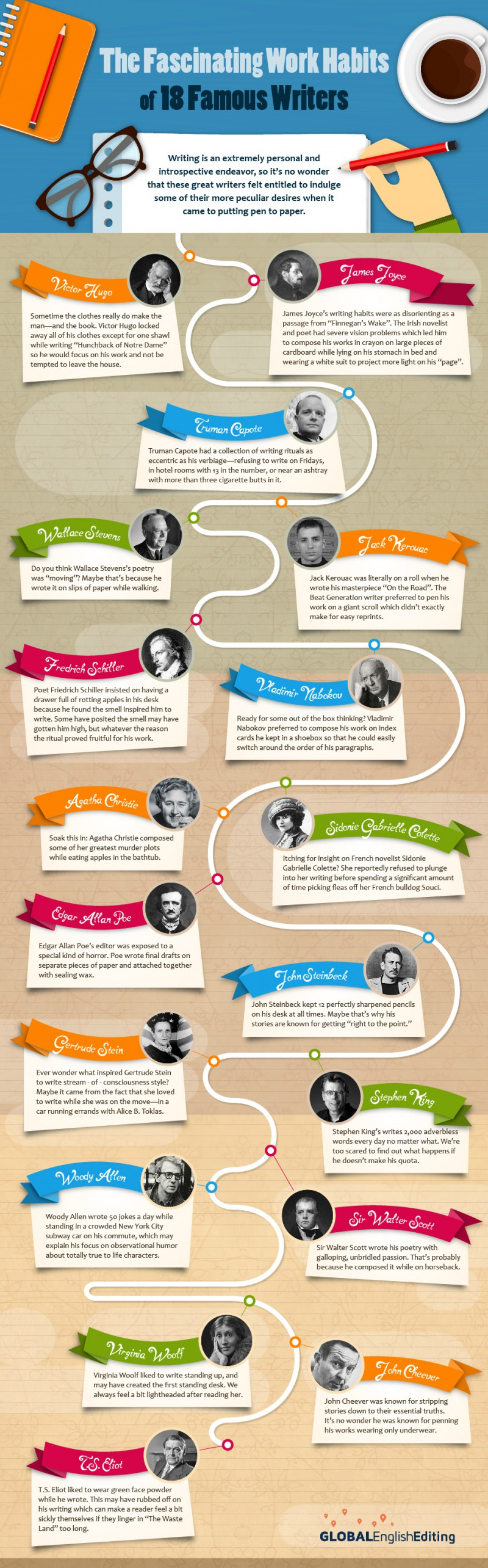 unusual habits of famous writers