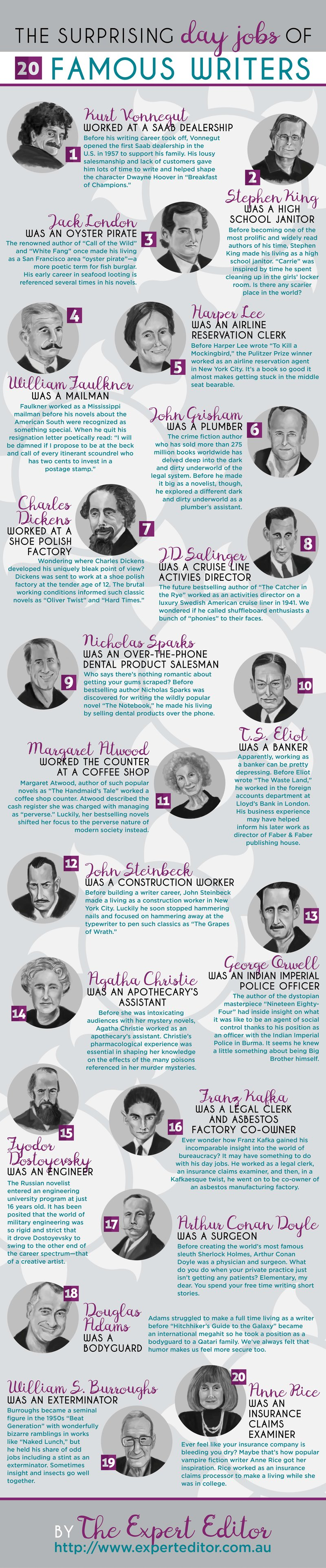 surprising day jobs of famous writers lance writing jobs a famous writers day jobs